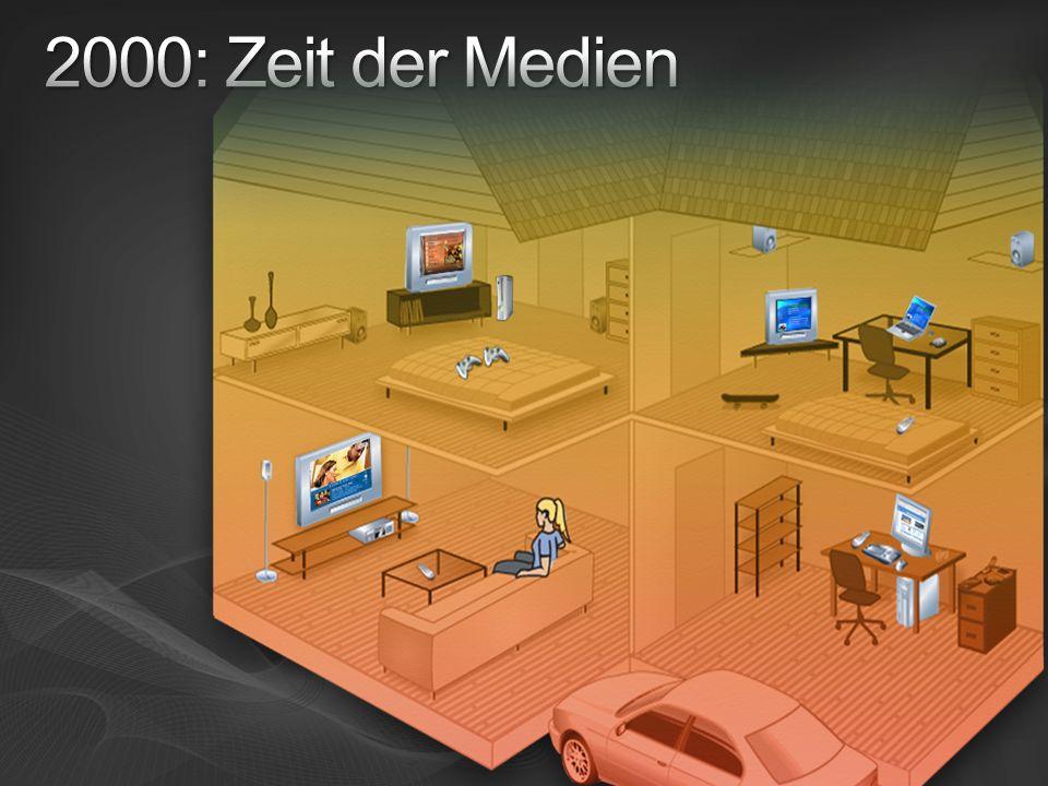 2000: Zeit der Medien
