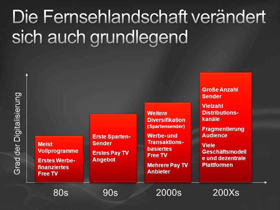 Die Fernsehlandschaft verändert sich auch grundlegend