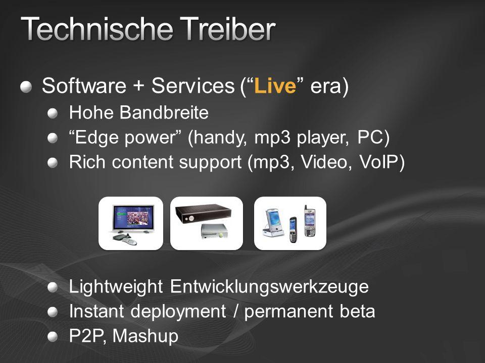 Technische Treiber Software + Services ( Live era) Hohe Bandbreite