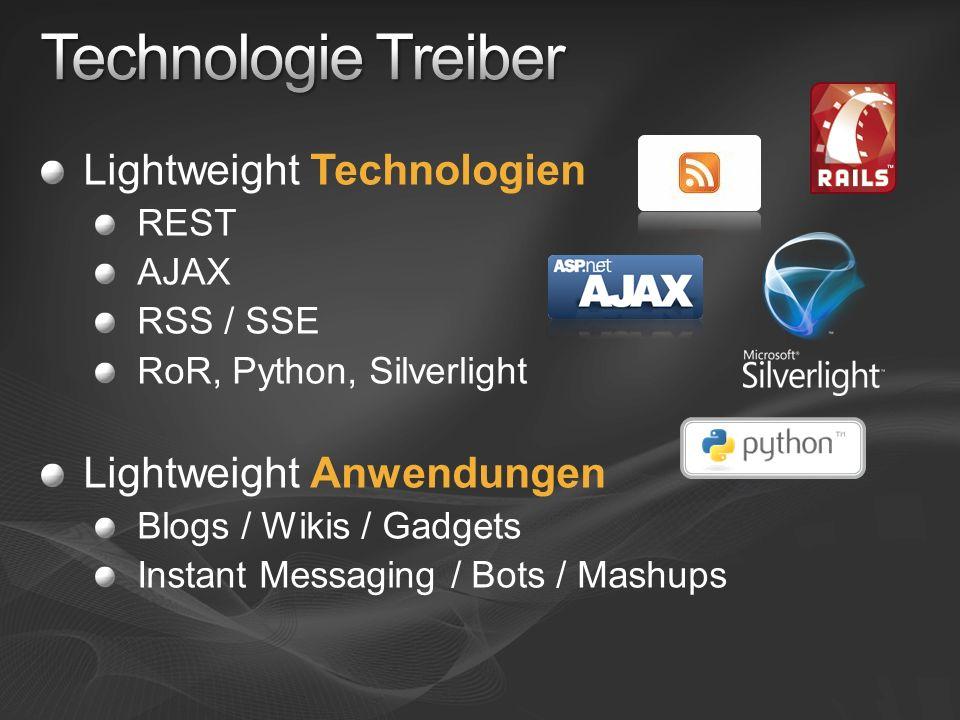 Technologie Treiber Lightweight Technologien Lightweight Anwendungen