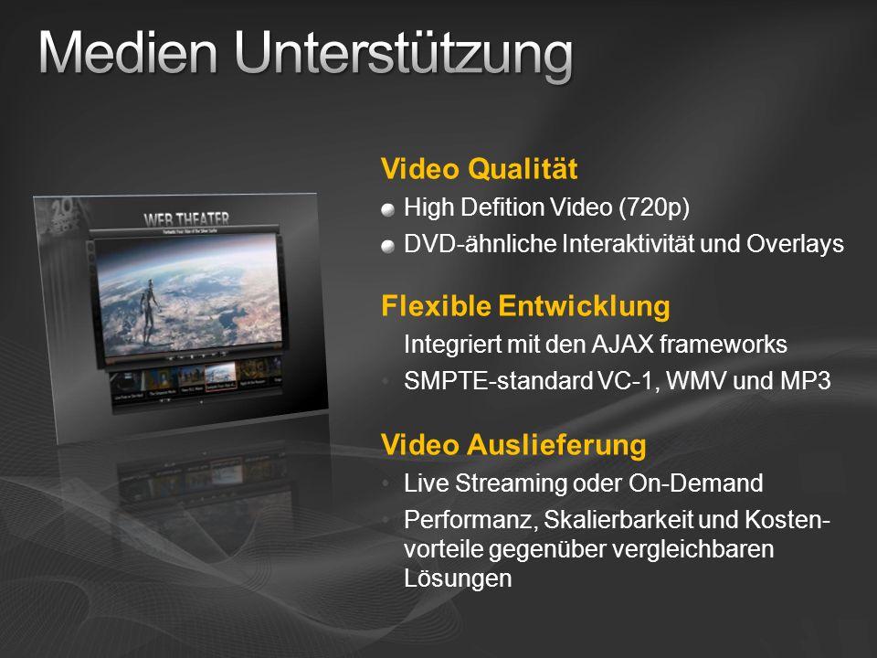 Medien Unterstützung Video Qualität Flexible Entwicklung