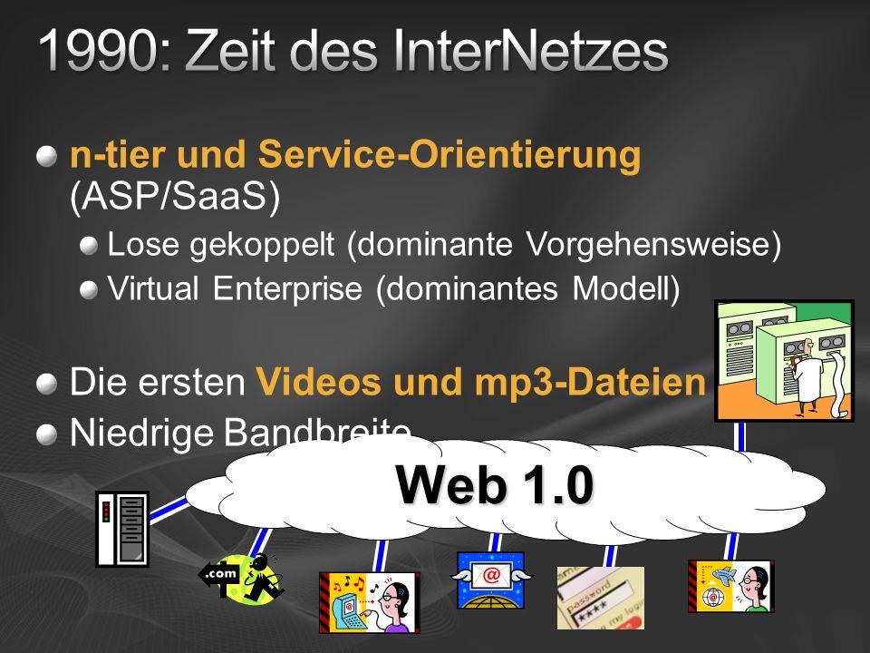 1990: Zeit des InterNetzes Web 1.0