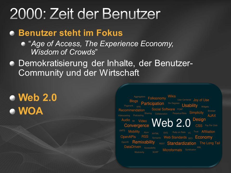 2000: Zeit der Benutzer Web 2.0 WOA Benutzer steht im Fokus