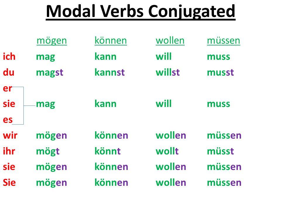 Modal Verbs Conjugated