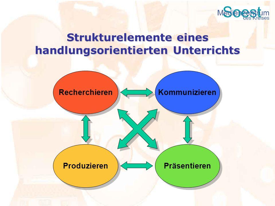 Strukturelemente eines handlungsorientierten Unterrichts