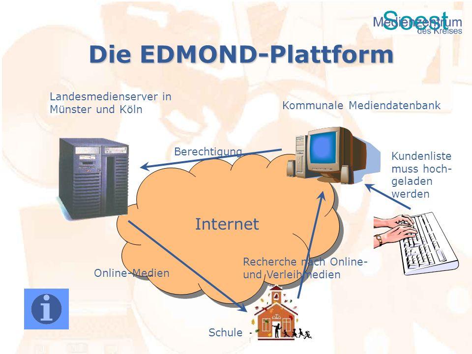 Die EDMOND-Plattform Internet Landesmedienserver in Münster und Köln
