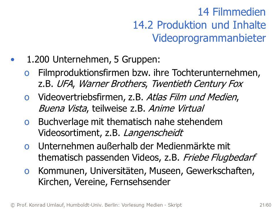 14 Filmmedien 14.2 Produktion und Inhalte Videoprogrammanbieter