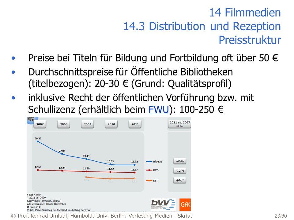 14 Filmmedien 14.3 Distribution und Rezeption Preisstruktur