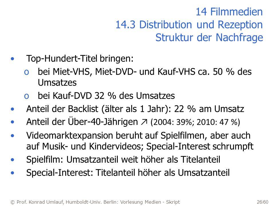 14 Filmmedien 14.3 Distribution und Rezeption Struktur der Nachfrage