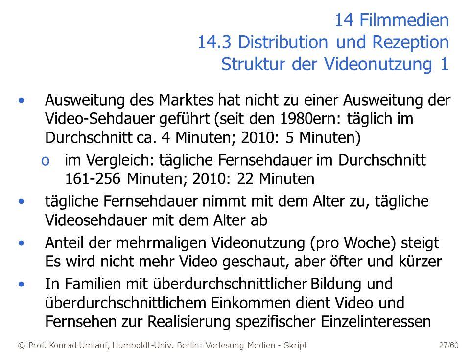 14 Filmmedien 14.3 Distribution und Rezeption Struktur der Videonutzung 1