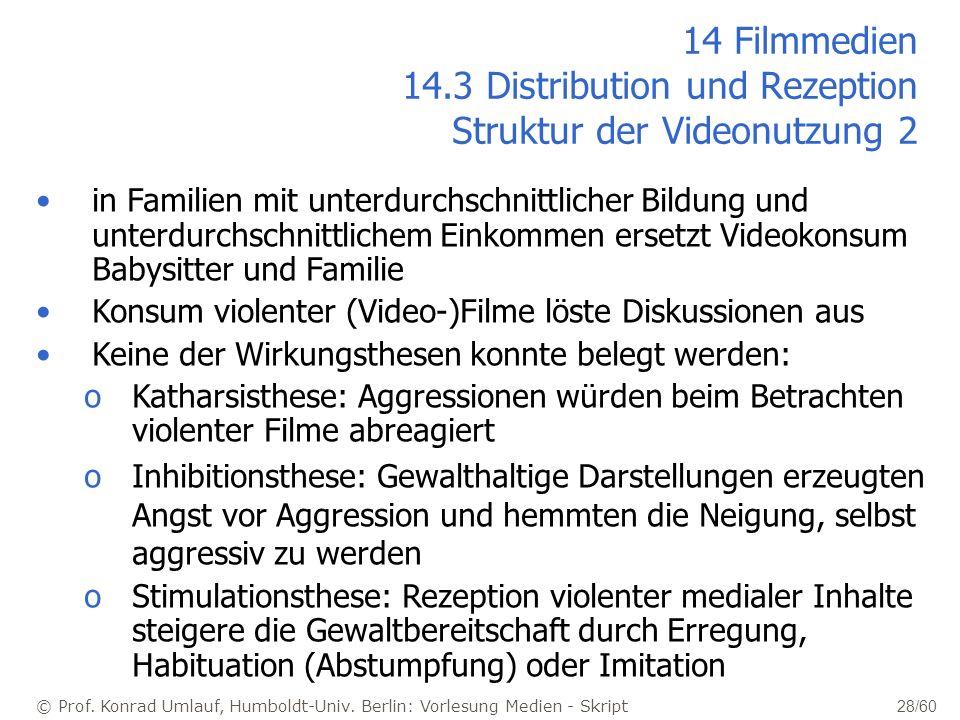 14 Filmmedien 14.3 Distribution und Rezeption Struktur der Videonutzung 2