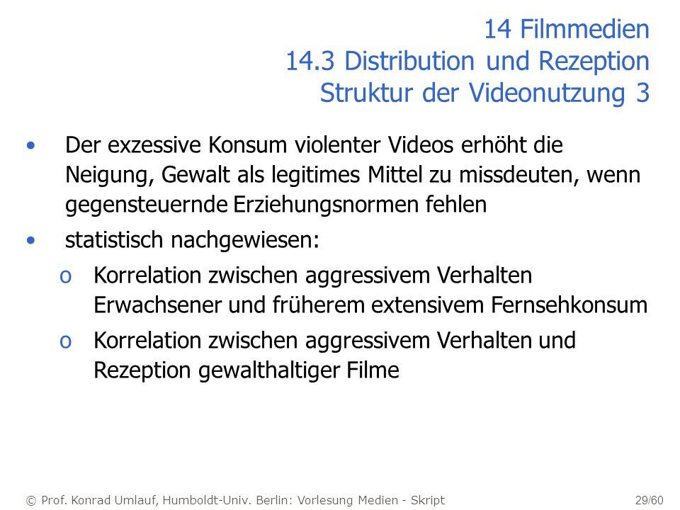 14 Filmmedien 14.3 Distribution und Rezeption Struktur der Videonutzung 3