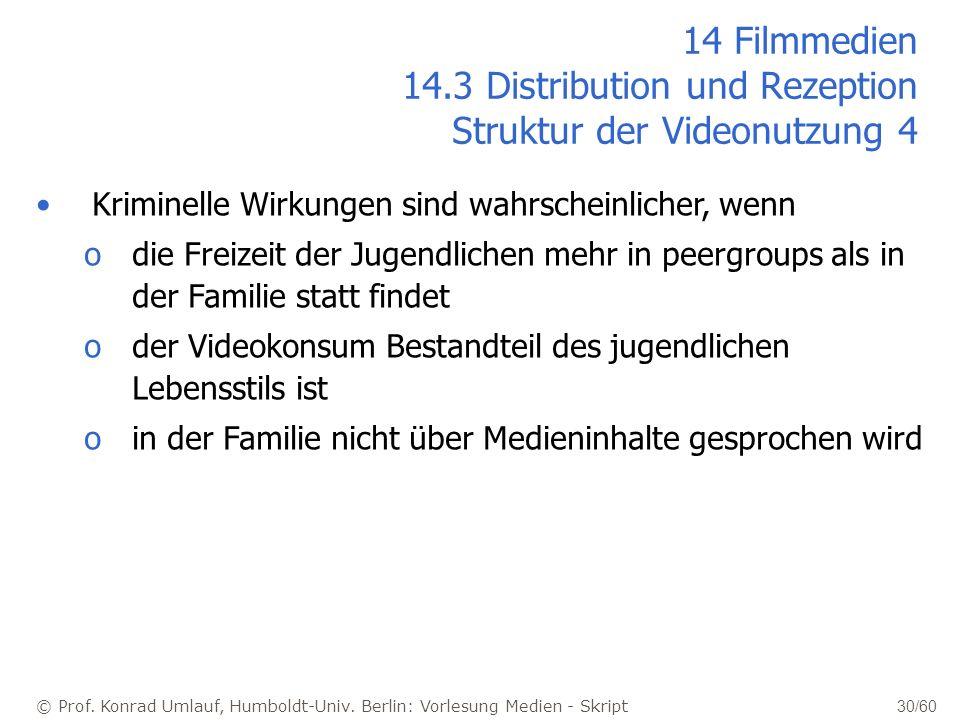 14 Filmmedien 14.3 Distribution und Rezeption Struktur der Videonutzung 4