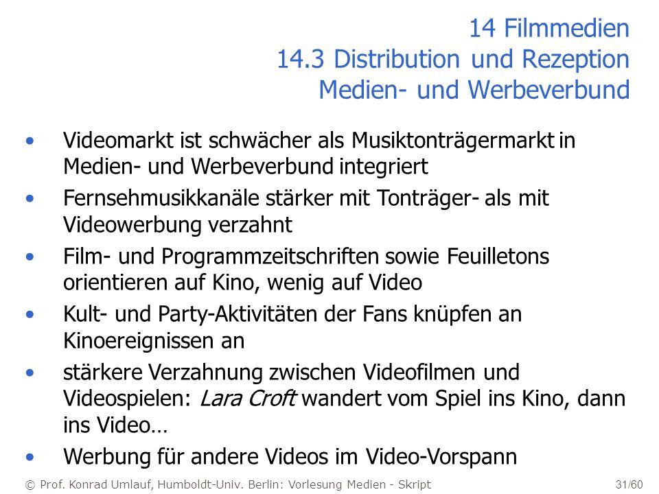 14 Filmmedien 14.3 Distribution und Rezeption Medien- und Werbeverbund