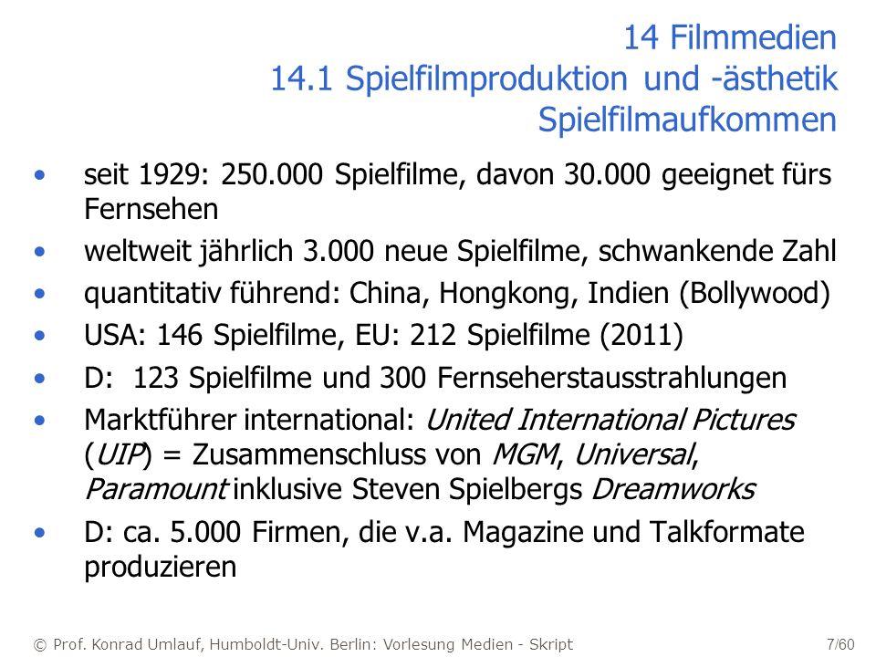 14 Filmmedien 14.1 Spielfilmproduktion und -ästhetik Spielfilmaufkommen