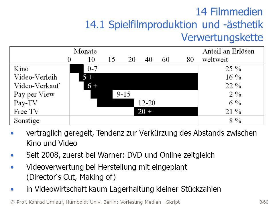 14 Filmmedien 14.1 Spielfilmproduktion und -ästhetik Verwertungskette