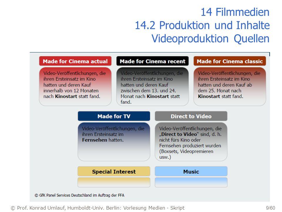 14 Filmmedien 14.2 Produktion und Inhalte Videoproduktion Quellen