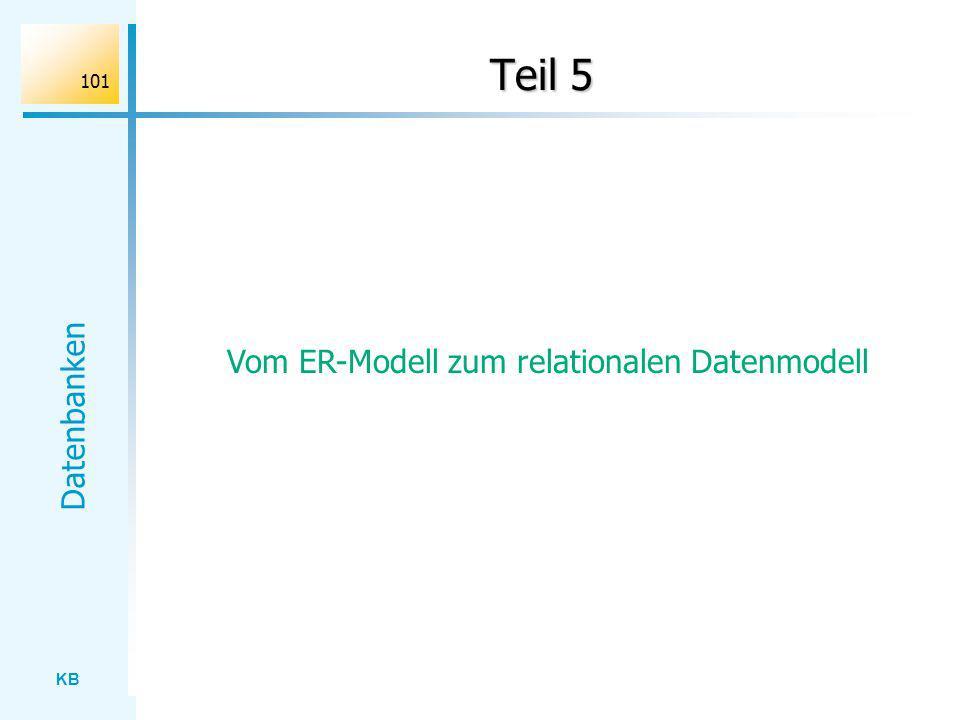 Vom ER-Modell zum relationalen Datenmodell