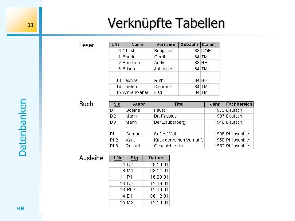 Verknüpfte Tabellen Leser Buch Ausleihe