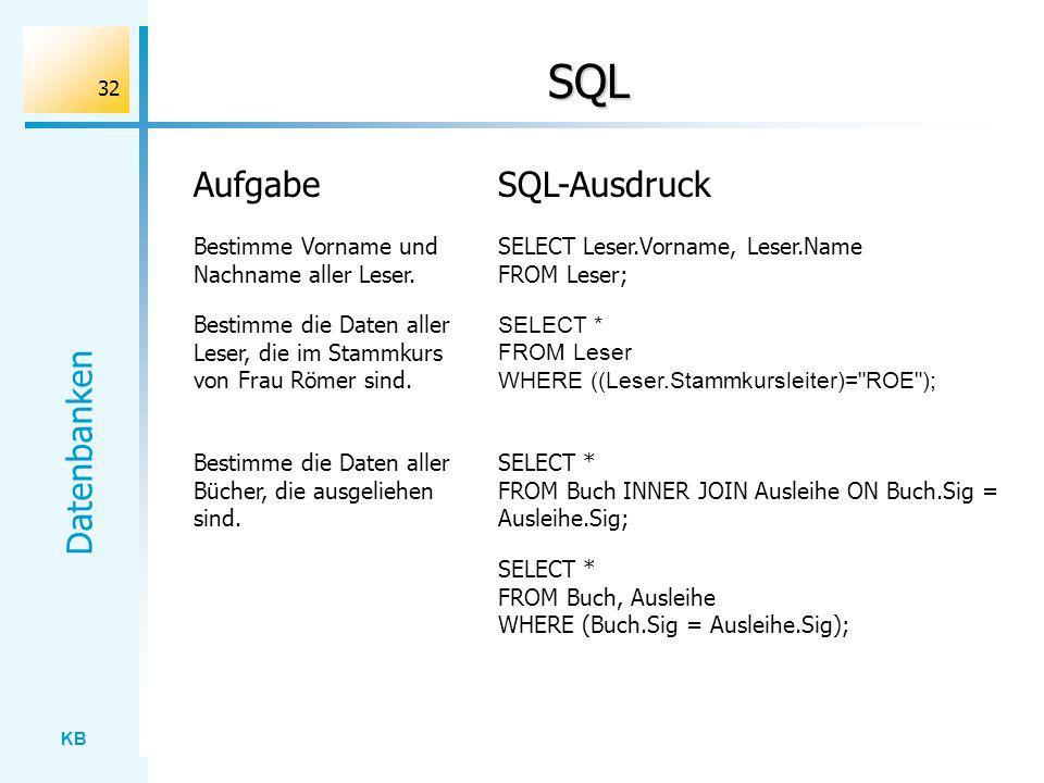 SQL Aufgabe SQL-Ausdruck Bestimme Vorname und Nachname aller Leser.