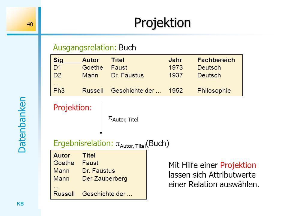 Projektion Ausgangsrelation: Buch Projektion: Autor, Titel