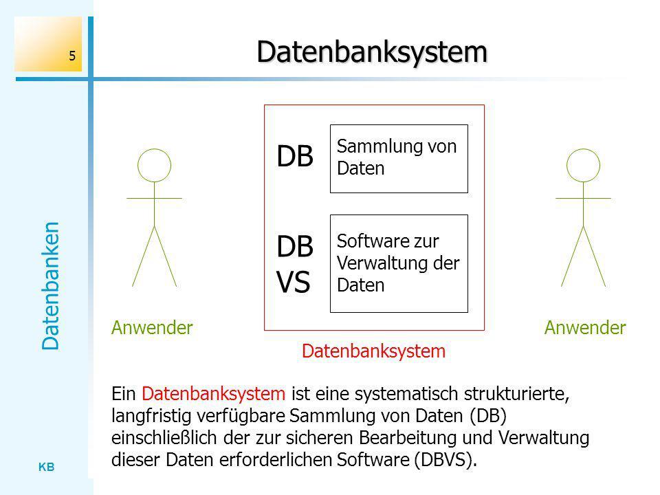 Datenbanksystem DB DBVS Sammlung von Daten