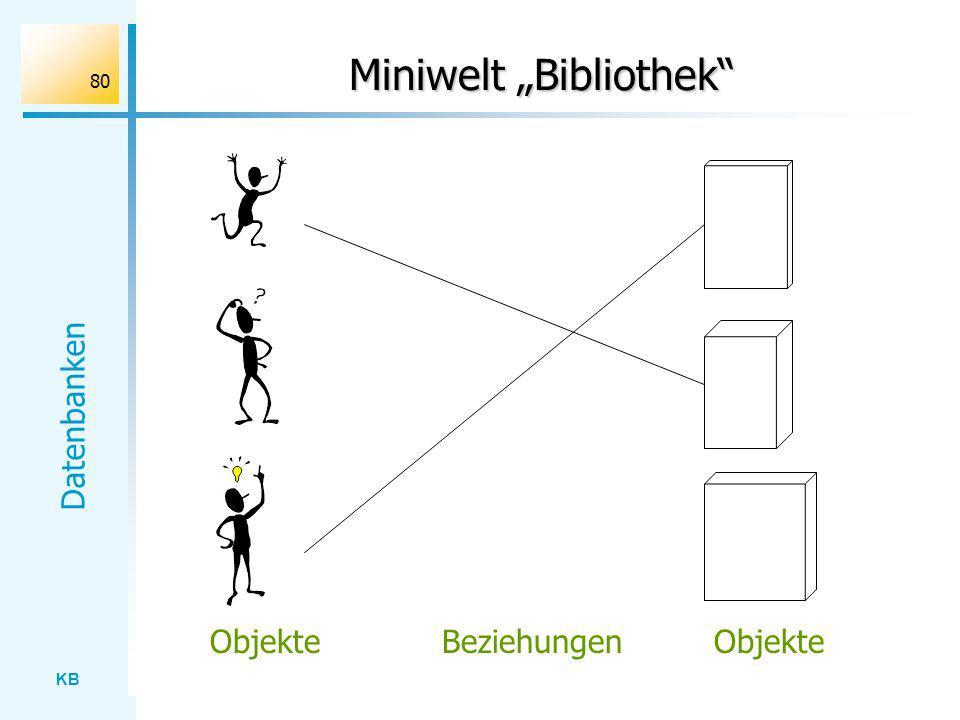 """Miniwelt """"Bibliothek"""