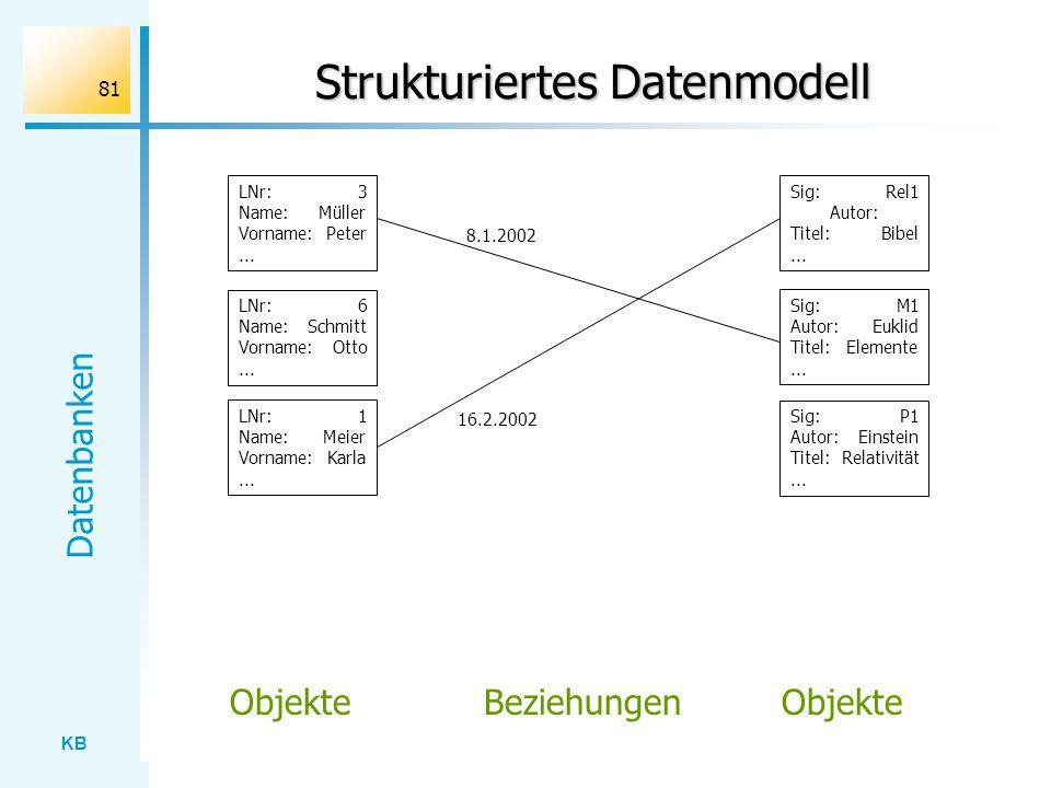 Strukturiertes Datenmodell