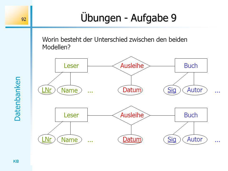 Übungen - Aufgabe 9 Worin besteht der Unterschied zwischen den beiden Modellen Leser. Ausleihe. Buch.