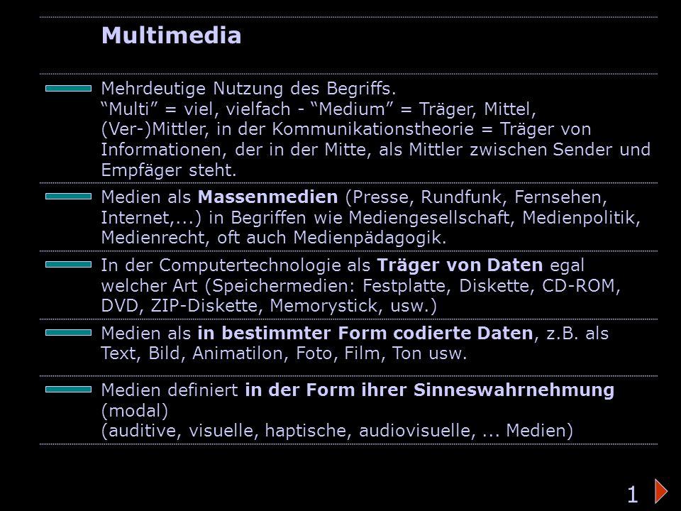 Multimedia-Bedeutung des Wortes