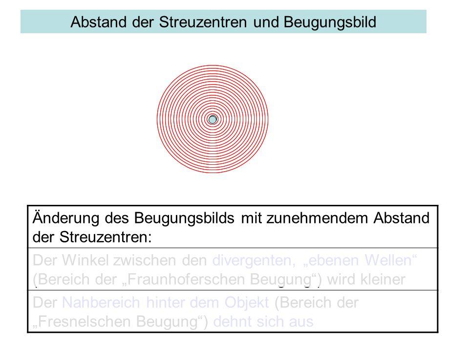 Abstand der Streuzentren und Beugungsbild