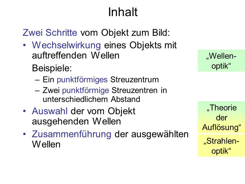 """""""Theorie der Auflösung"""