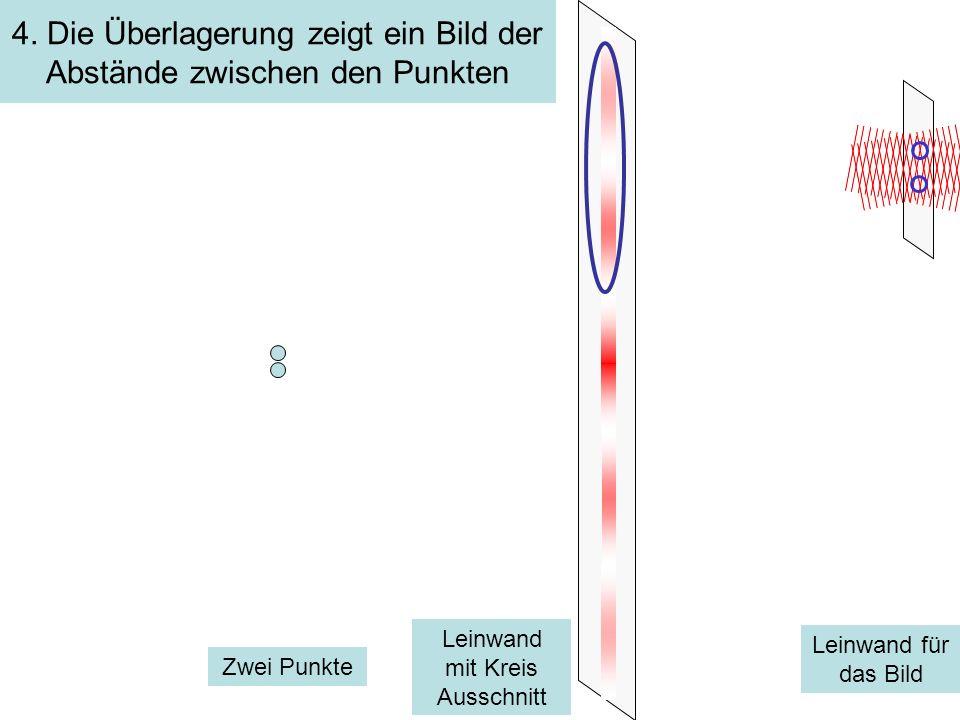 4. Die Überlagerung zeigt ein Bild der Abstände zwischen den Punkten