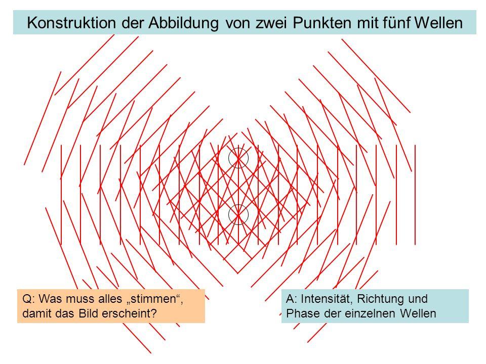 Konstruktion der Abbildung von zwei Punkten mit fünf Wellen