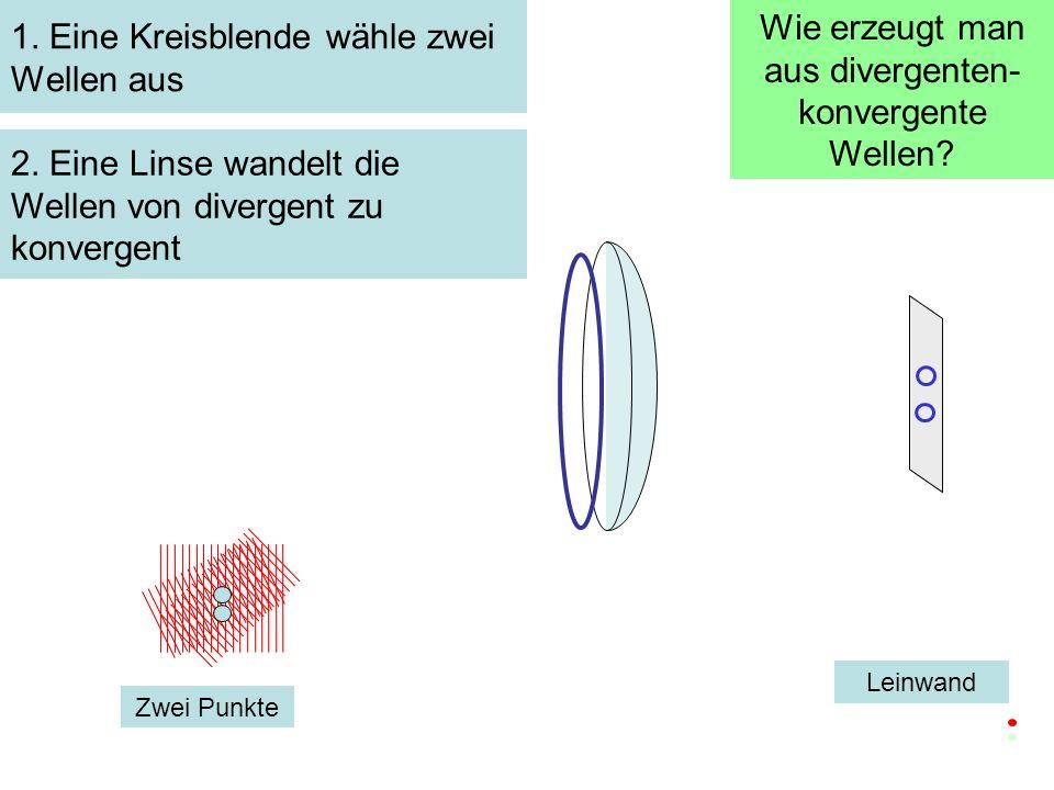 1. Eine Kreisblende wähle zwei Wellen aus