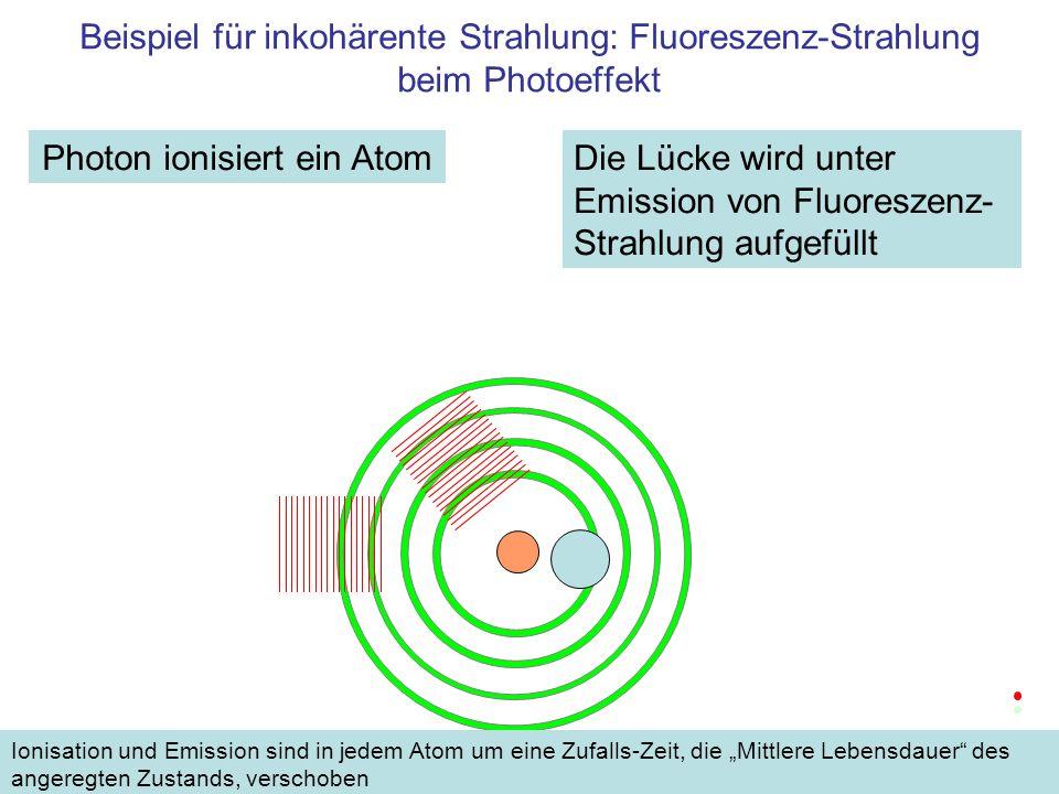Photon ionisiert ein Atom