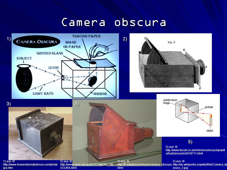 Camera obscura 1) 2) 3) 4) 5) 5) aus: © http://www.tiscali.co.uk/reference/encyclopaedia/hutchinson/m0018711.html.