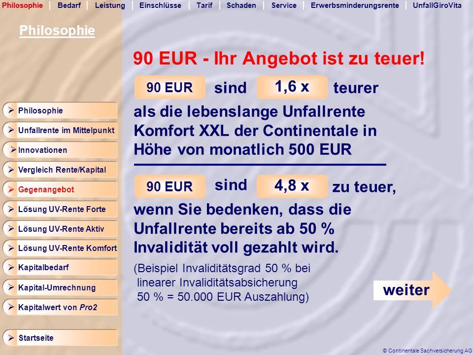 90 EUR - Ihr Angebot ist zu teuer!