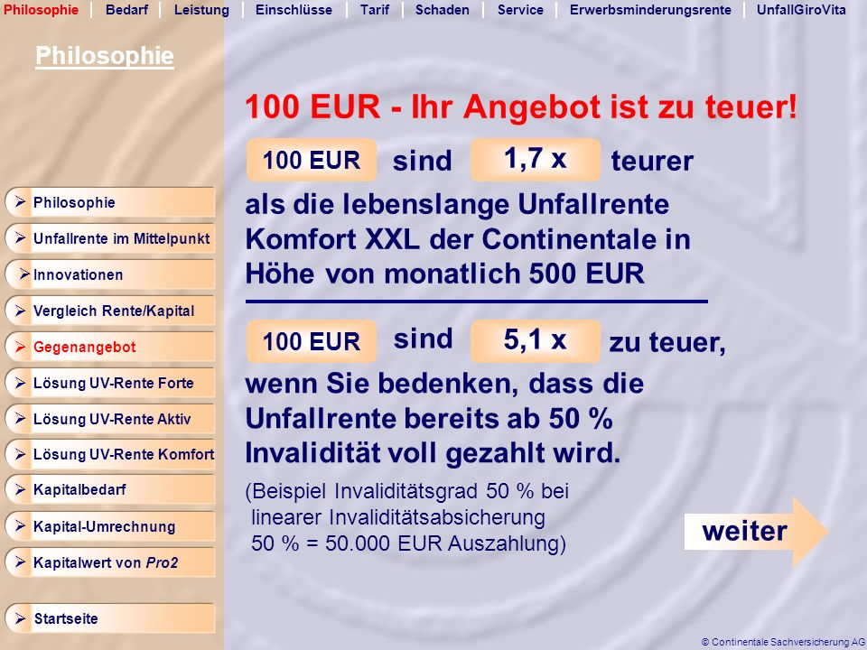 100 EUR - Ihr Angebot ist zu teuer!