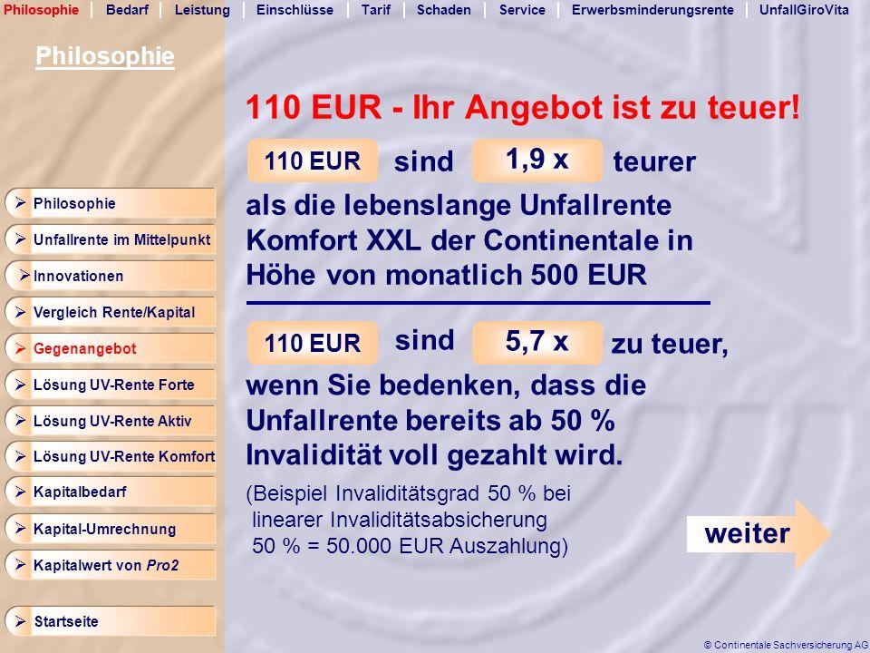 110 EUR - Ihr Angebot ist zu teuer!