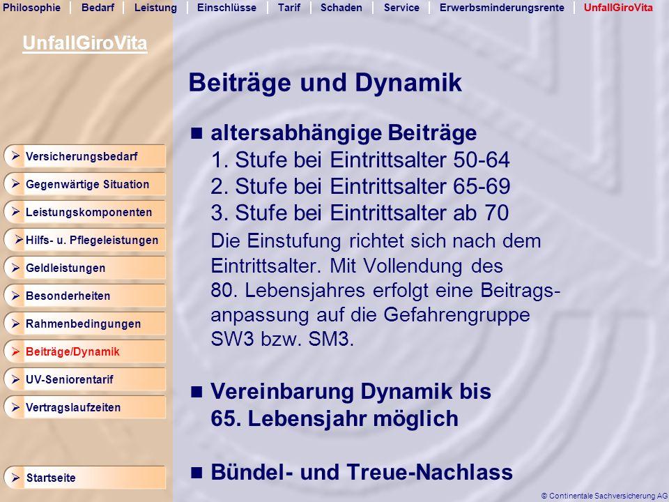 UnfallGiroVita UnfallGiroVita. Beiträge und Dynamik.