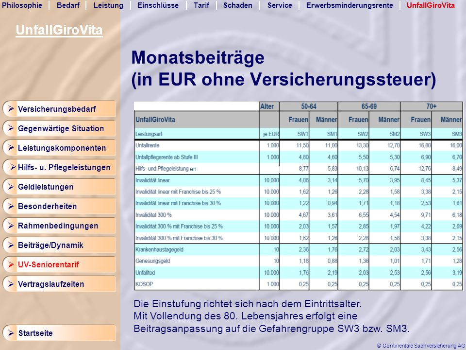 Monatsbeiträge (in EUR ohne Versicherungssteuer)