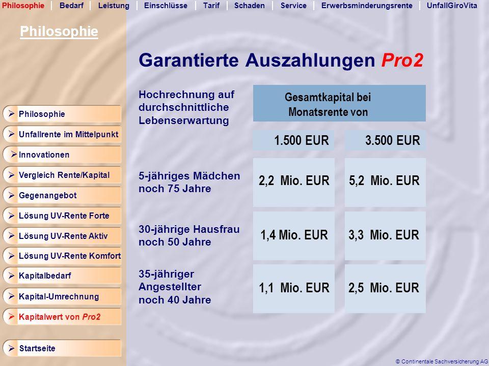 Garantierte Auszahlungen Pro2