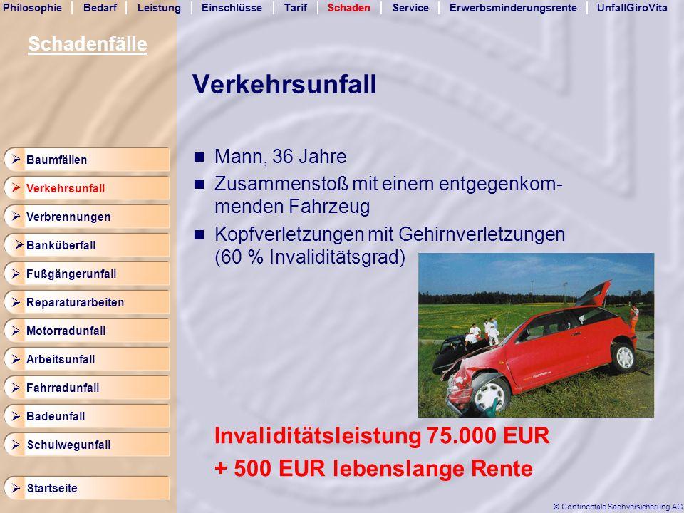 Verkehrsunfall Invaliditätsleistung 75.000 EUR