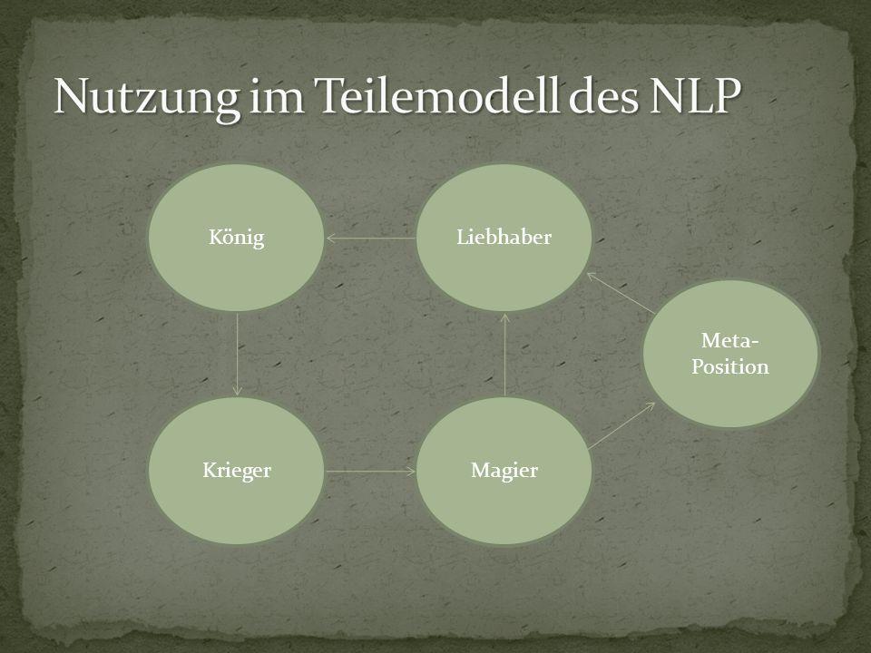 Nutzung im Teilemodell des NLP