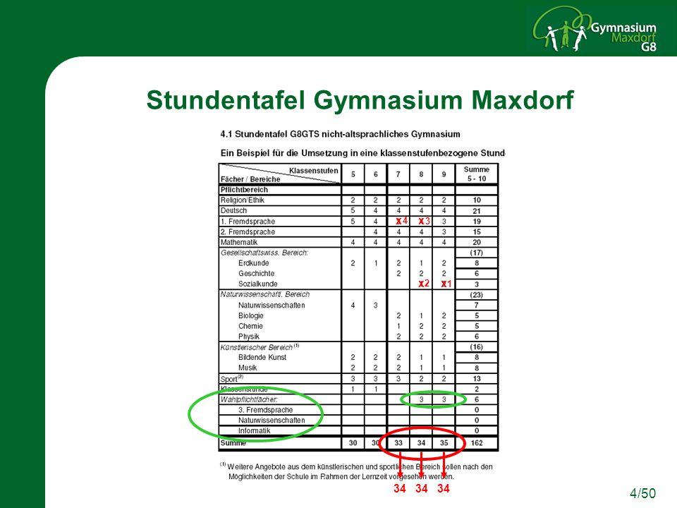 Stundentafel Gymnasium Maxdorf