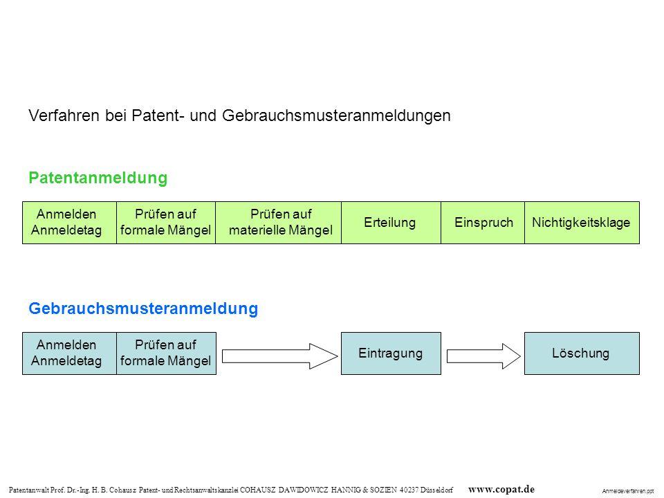 Verfahren bei Patent- und Gebrauchsmusteranmeldungen