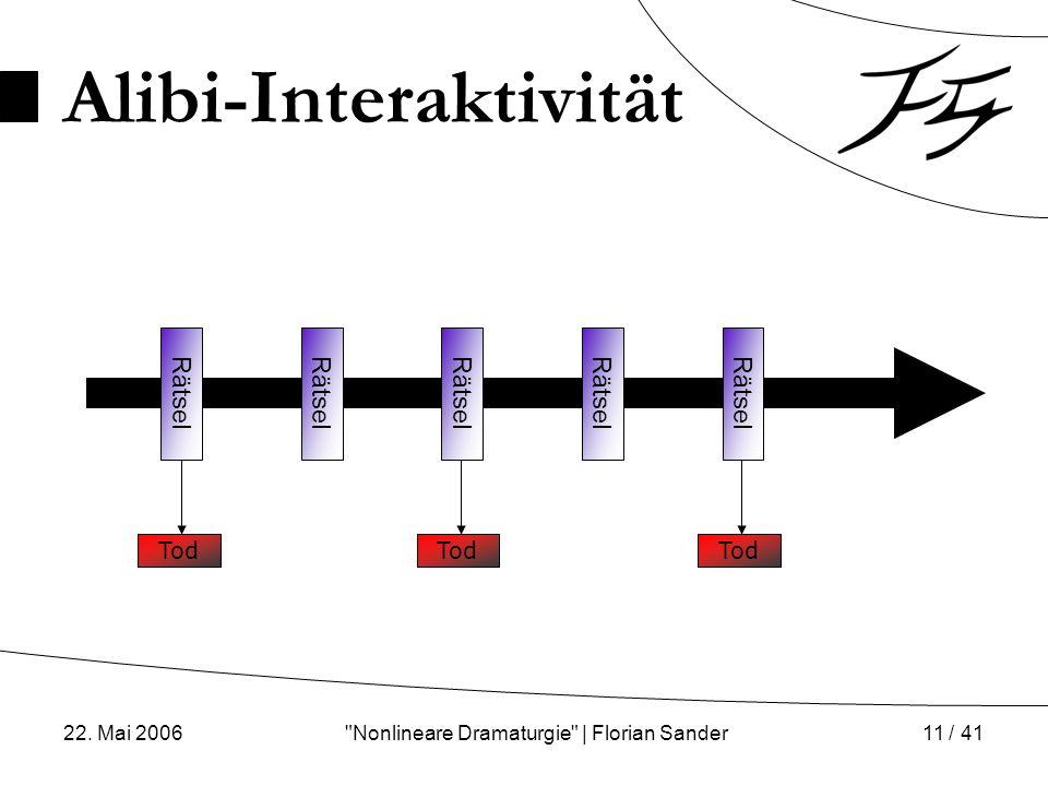 Alibi-Interaktivität