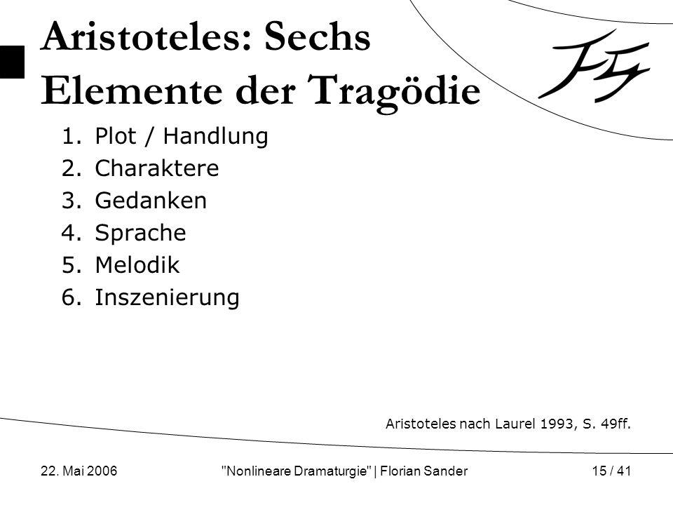 Aristoteles: Sechs Elemente der Tragödie
