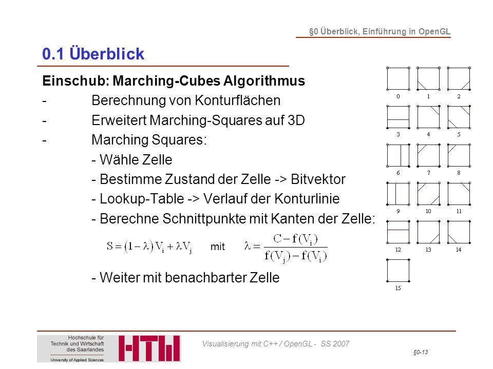 0.1 Überblick Einschub: Marching-Cubes Algorithmus